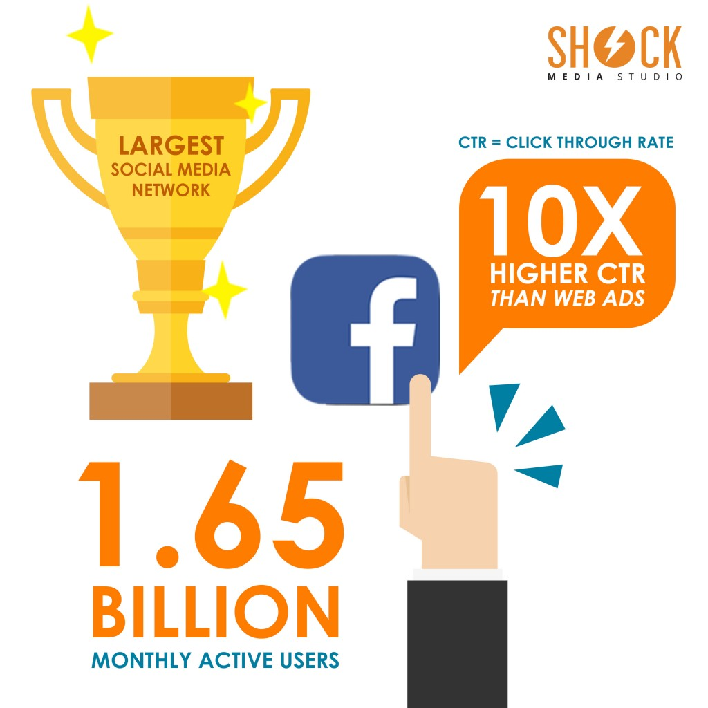 Industry Statistics: Social Media Ad Spending Set to Exceed US$35 ...
