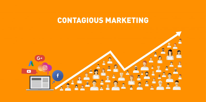 Contagious Marketing – Drive more traffic like never before!
